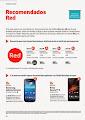 Vodafone marzo