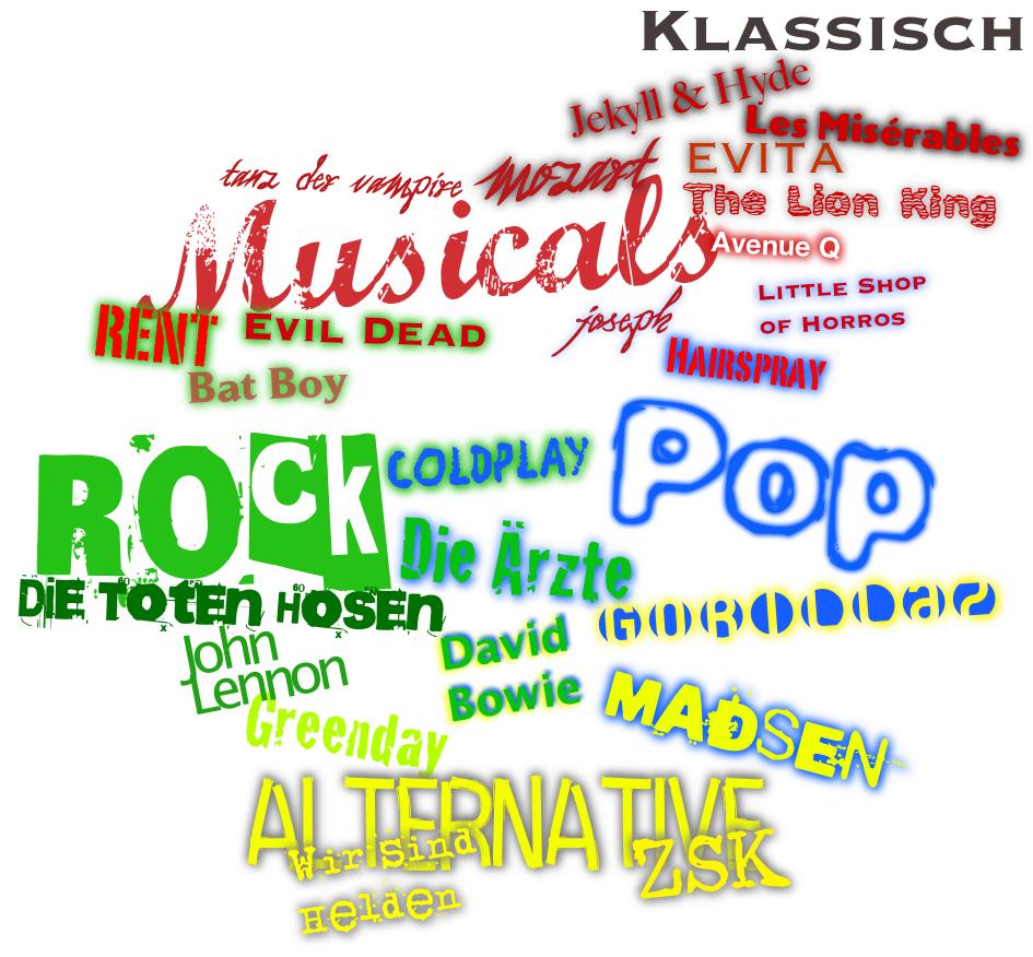 lagu terbaru - 28 images - lagu barat terbaru for android
