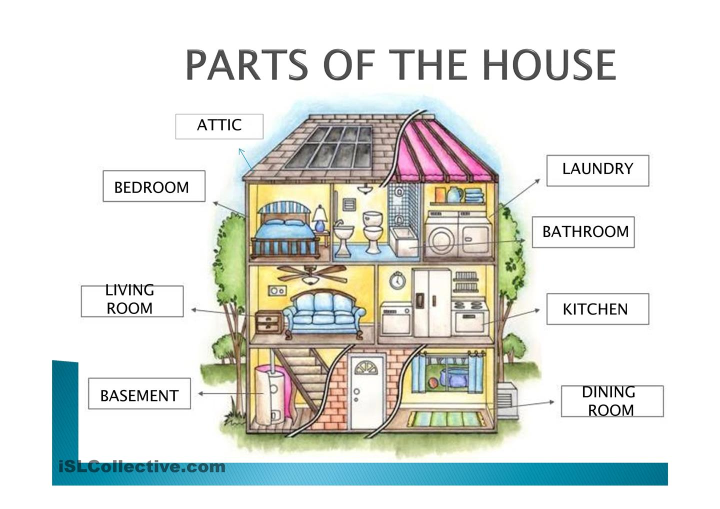 Pupils Homework 1 186 Eso Parts Of The House And Household