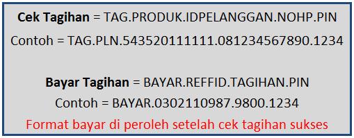 Cara Transaksi PPOB - 99 Pulsa