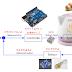 Arduino温泉卵機の製作3(基本設計)