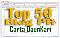 TOP 100 BLOG PR