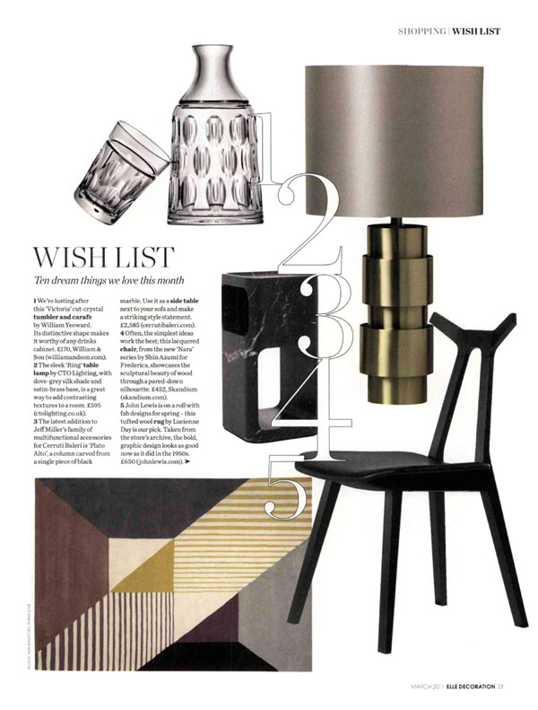 Cristian Zuzunaga - Elle Decoration Wish List