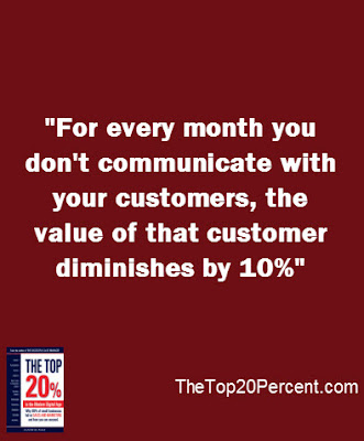 For every month you don't communicate with your customers, the value of that customer diminishes by 10%