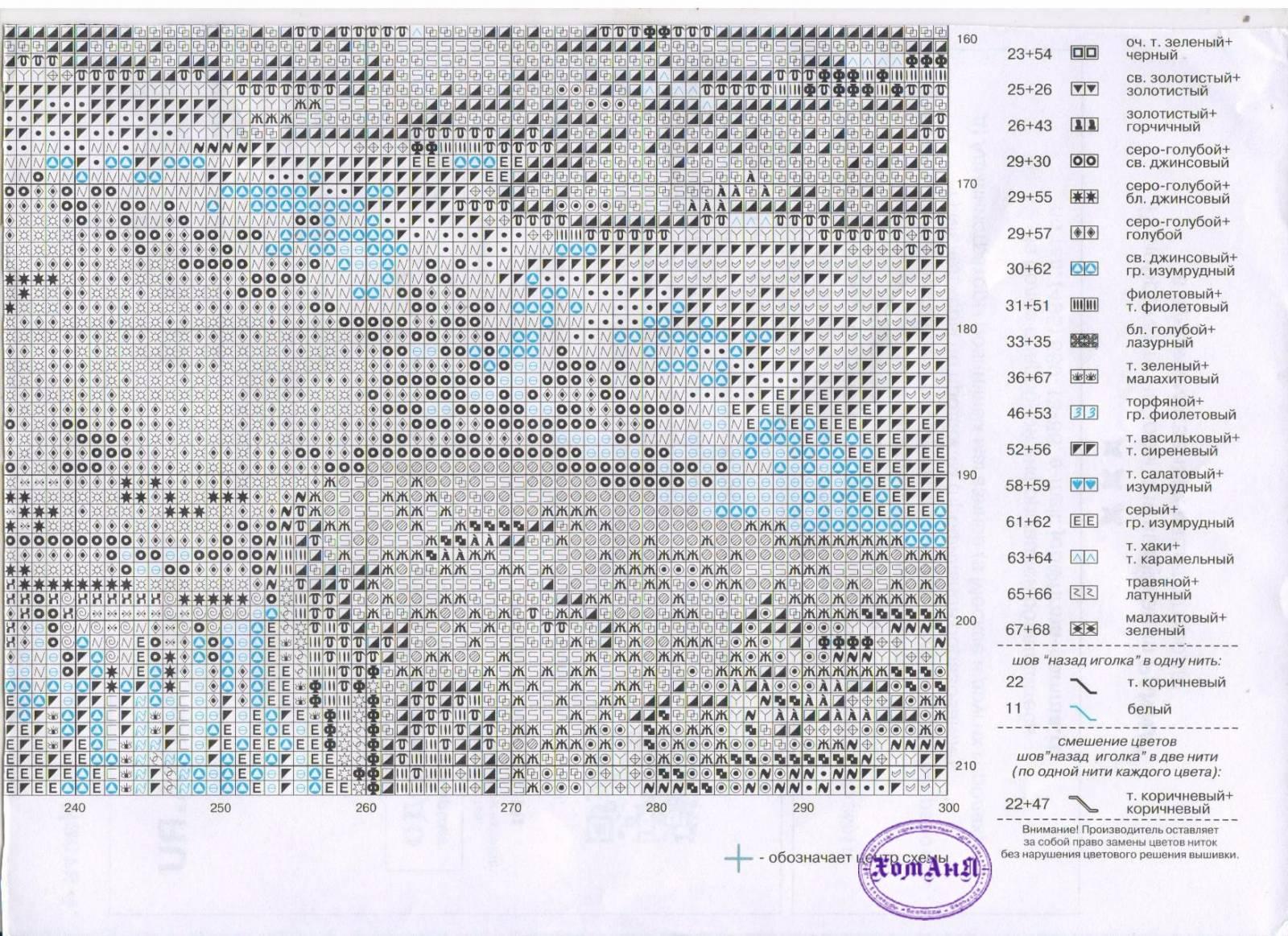 Схема вышивки лукоморье от панна 97