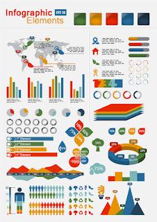 インフォグラフィックスのグラフ用素材 Graphic data report イラスト素材