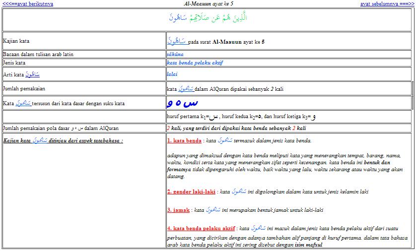 Surat Al-Ma'un Ayat 5