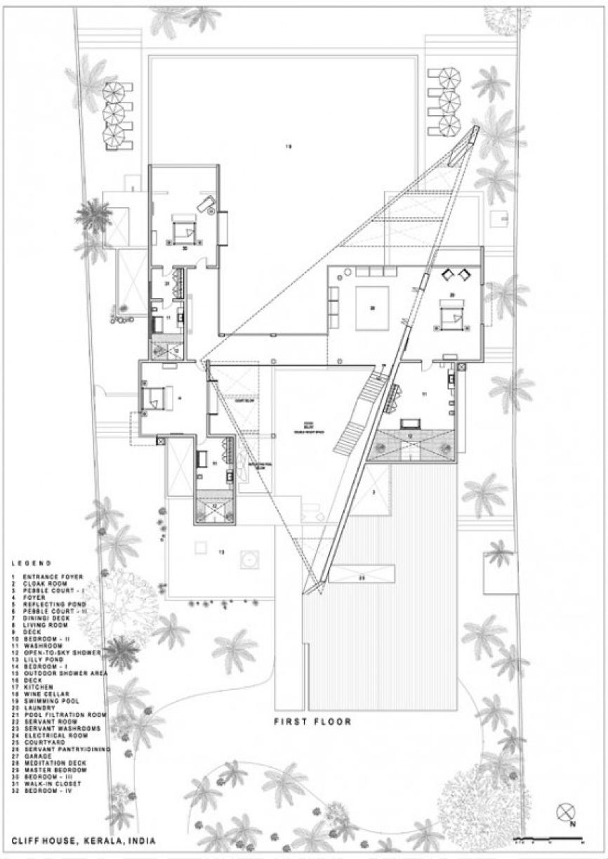 Comunidades de aprendizaje for Que es una planta arquitectonica