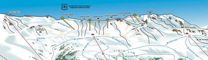 Loveland ski coupons