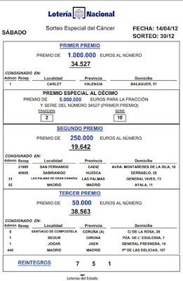 Principales premios sorteo 14/04/2012