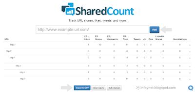 Exportar resultados de SharedCount a un archivo CSV