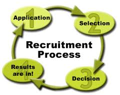 the importance of recruitment and selection in organizations Recruiters play an important role in the success of an organization they essentially act as a filter that -- when used properly -- only selects the best candidates.
