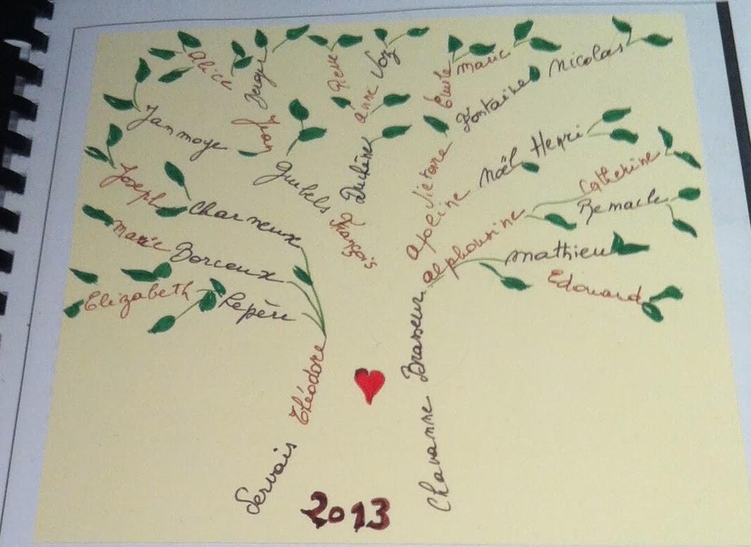 A toutes branches: Mon journal de Recherches Généalogiques