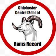 Rams Record