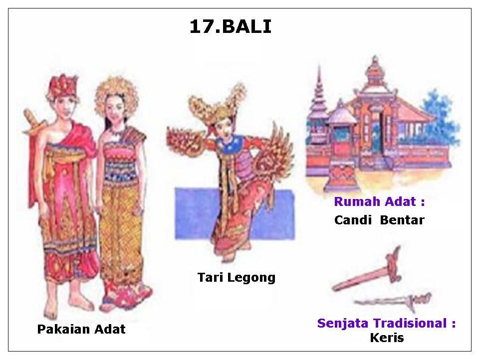 Pakaian, Tarian, Rumah Adat, Senjata Tradisional, dan ...