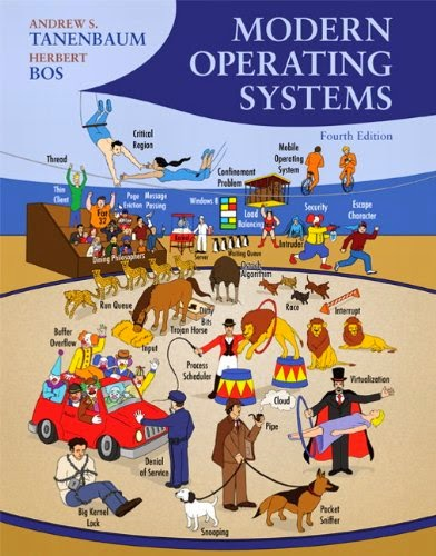 http://www.kingcheapebooks.com/2014/10/modern-operating-systems-4th-edition.html