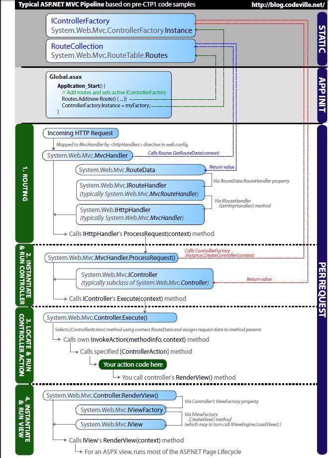 Using ASP.NET MVC and Razor To Generate PDF Files