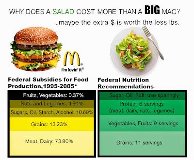 bahaya makan makanan proses