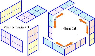 Reglas del Sudoku Cubo