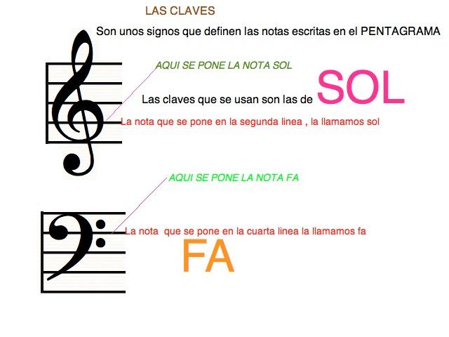 ♪: Teoría musical