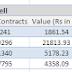 Market weak start to the week update for 27 April 2015