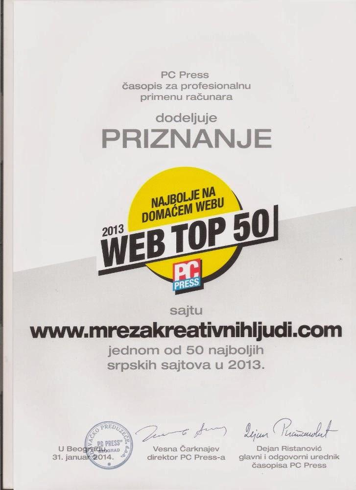 """Mreža Kreativnih Ljudi među top pet sajtova u okviru kategorije """"Umetnost i kultura"""""""
