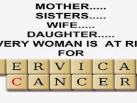 DID YOU KNOW ? The number of High Cervical Cancer