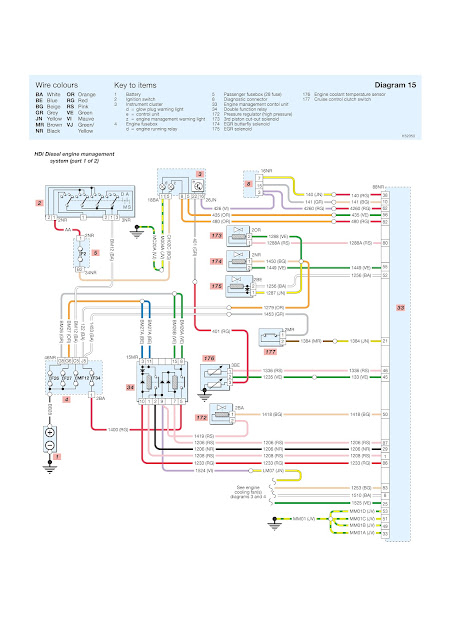 peugeot 206 hdi diesel engine management system wiring diagrams wiring diagrams