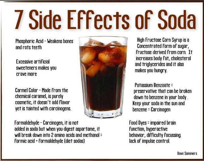 an introduction to the effects of caffeine in soda on children Is it safe for me to continue drinking coffee and soda no effect on learning or behavior in young school aged children whose mothers consumed caffeine during.