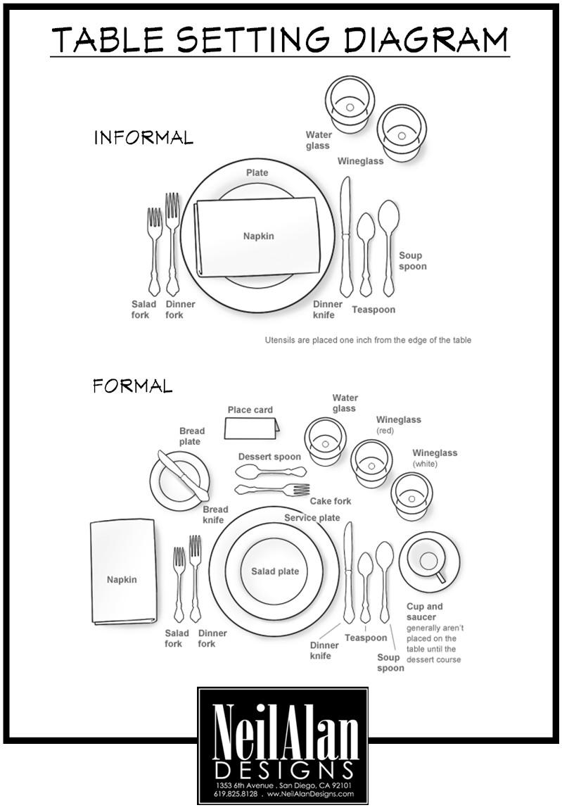 Formal table setting diagram castrophotos informal and formal table setting images ccuart Gallery