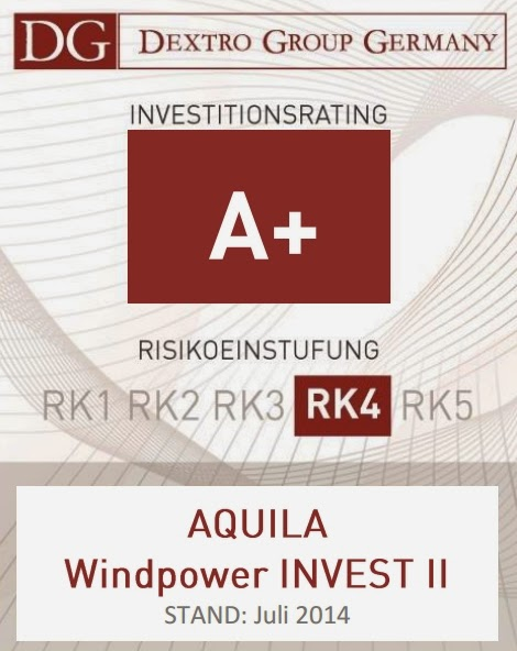 Aquila WindpowerINVEST II 2 Analyse bewertung Dextro umweltfonds hochrentabel meinung agio rating