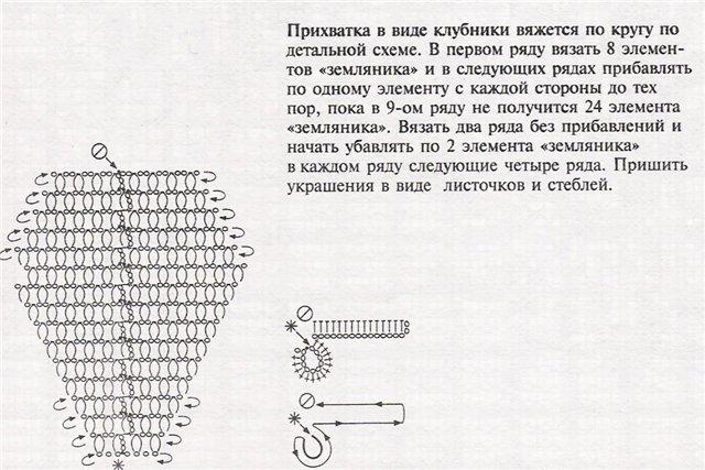 Вязание крючком клубникасхема 55