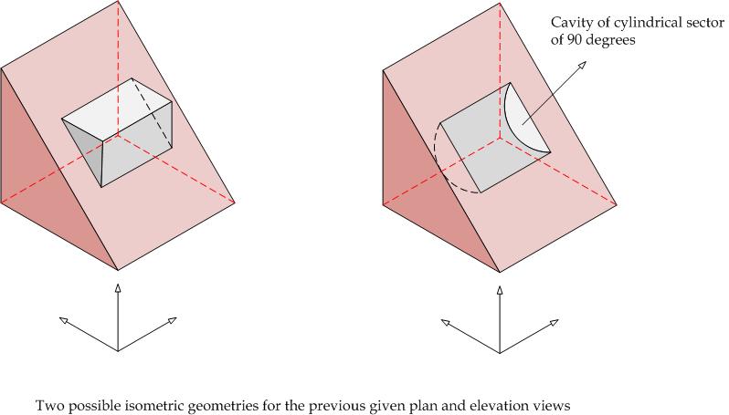 Plan Elevation Isometric : Eng shady mohsen february