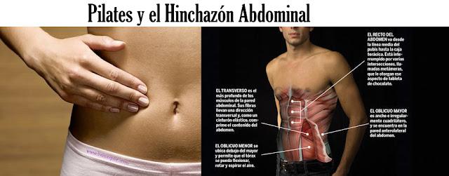 Pilates y el Hinchazón abdominal por gases