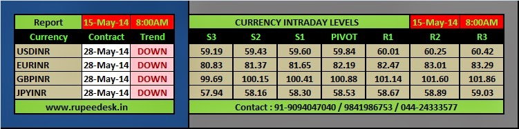 indian money market it's trend Financial markets attract funds which will be used to help increase its income financial capital is money used by a market trend is a putative.