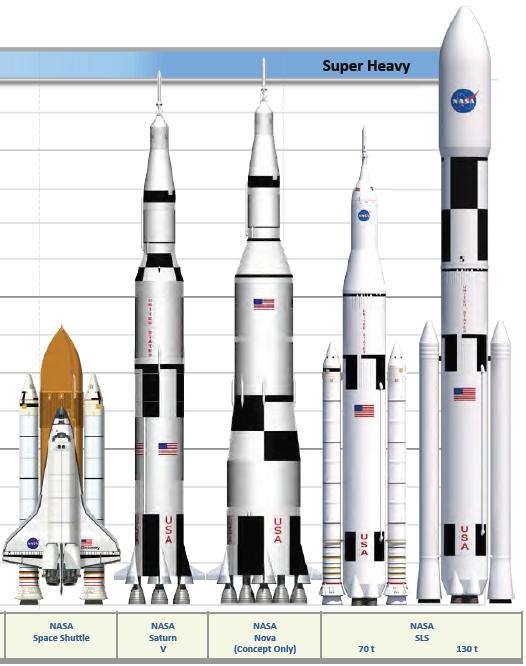largest nasa rocket s - photo #15