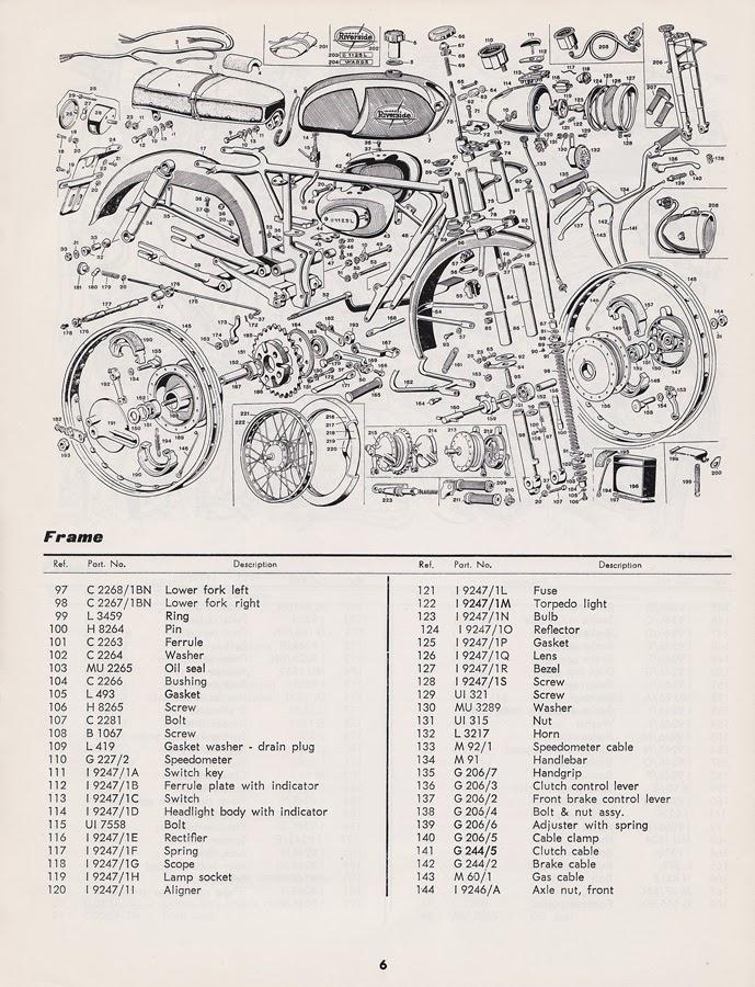 BZ s BMW Isetta 300 s  Benelli Cobra 125 Parts Manual