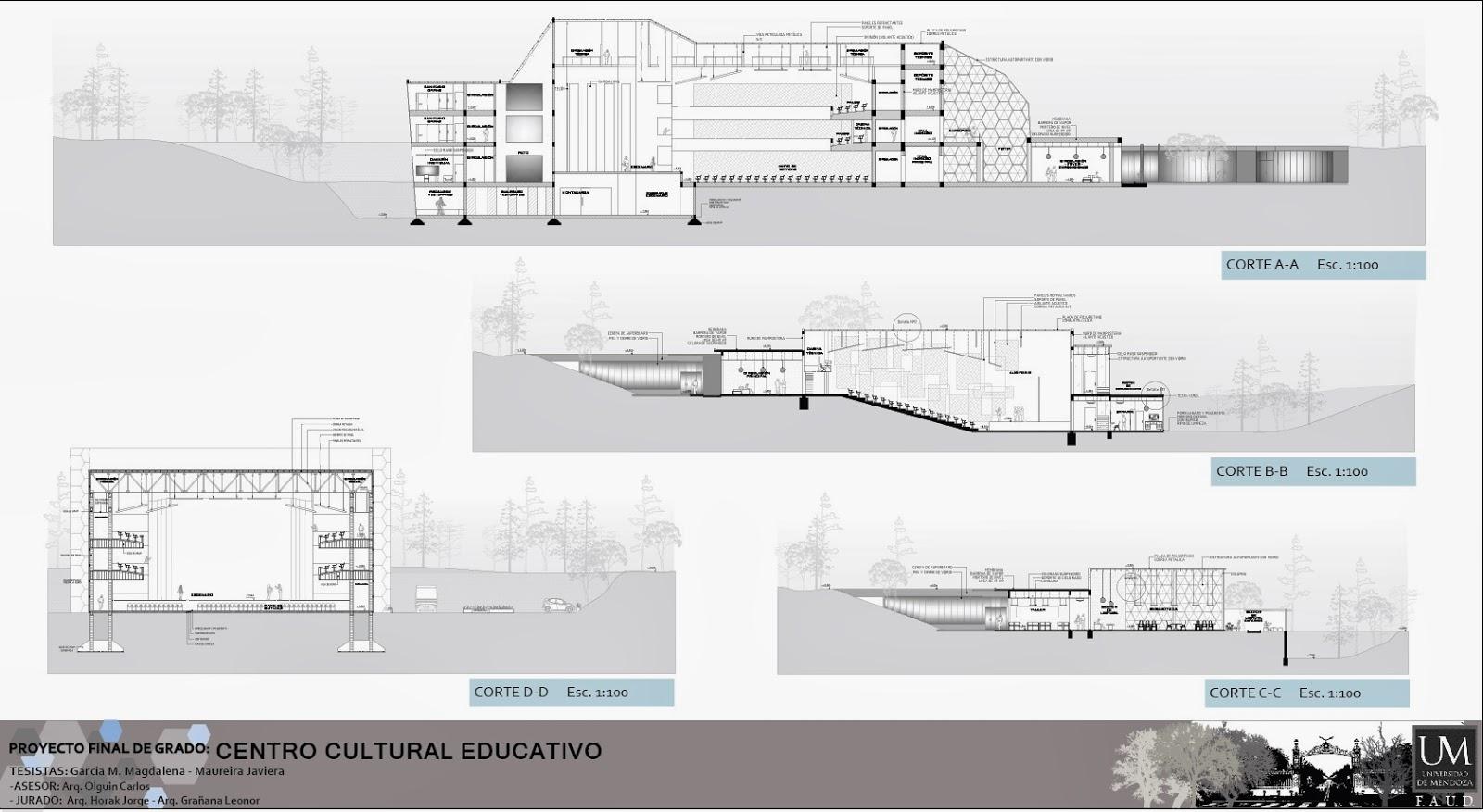 Arquitectura y dise o laminas tesis final de grado for Laminas arquitectura