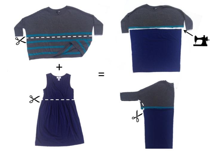 Como cortar un vestido largo para embarazada