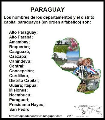 Nombre de las regiones de PARAGUAY