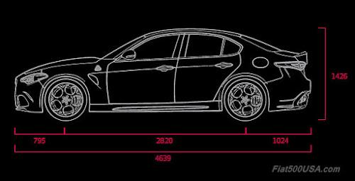 Alfa Giulia Quadrifoglio Dimensions