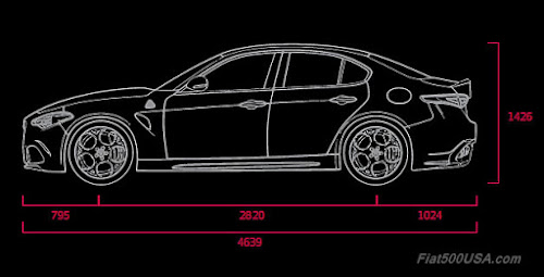 Alfa Giulia Quadrifoglio Plan View