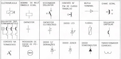 Símbolos Elétricos