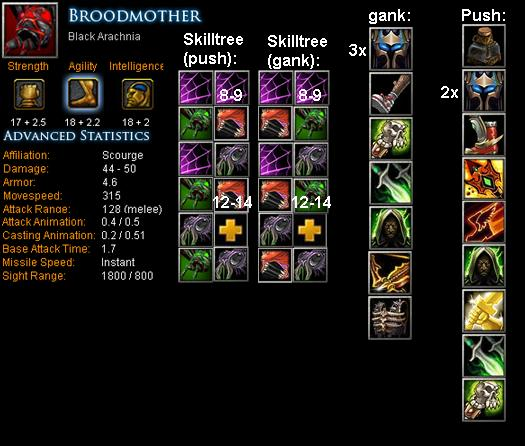 Broodmother Build