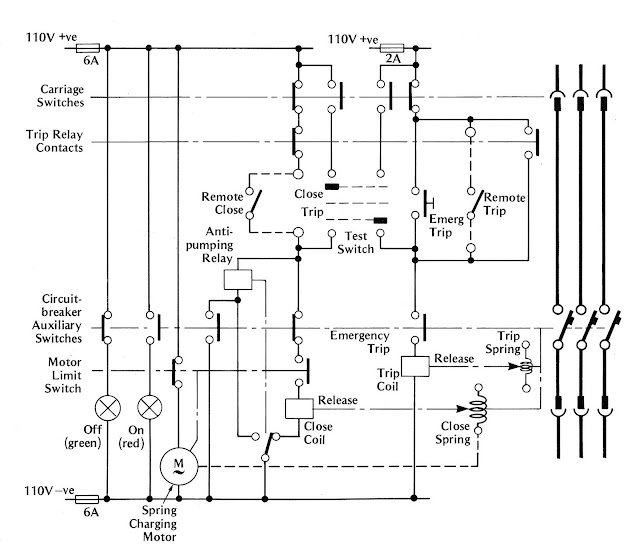Open Close Limit Switch Wiring Diagram: Engineering Photos,Videos And Articels (Engineering Search