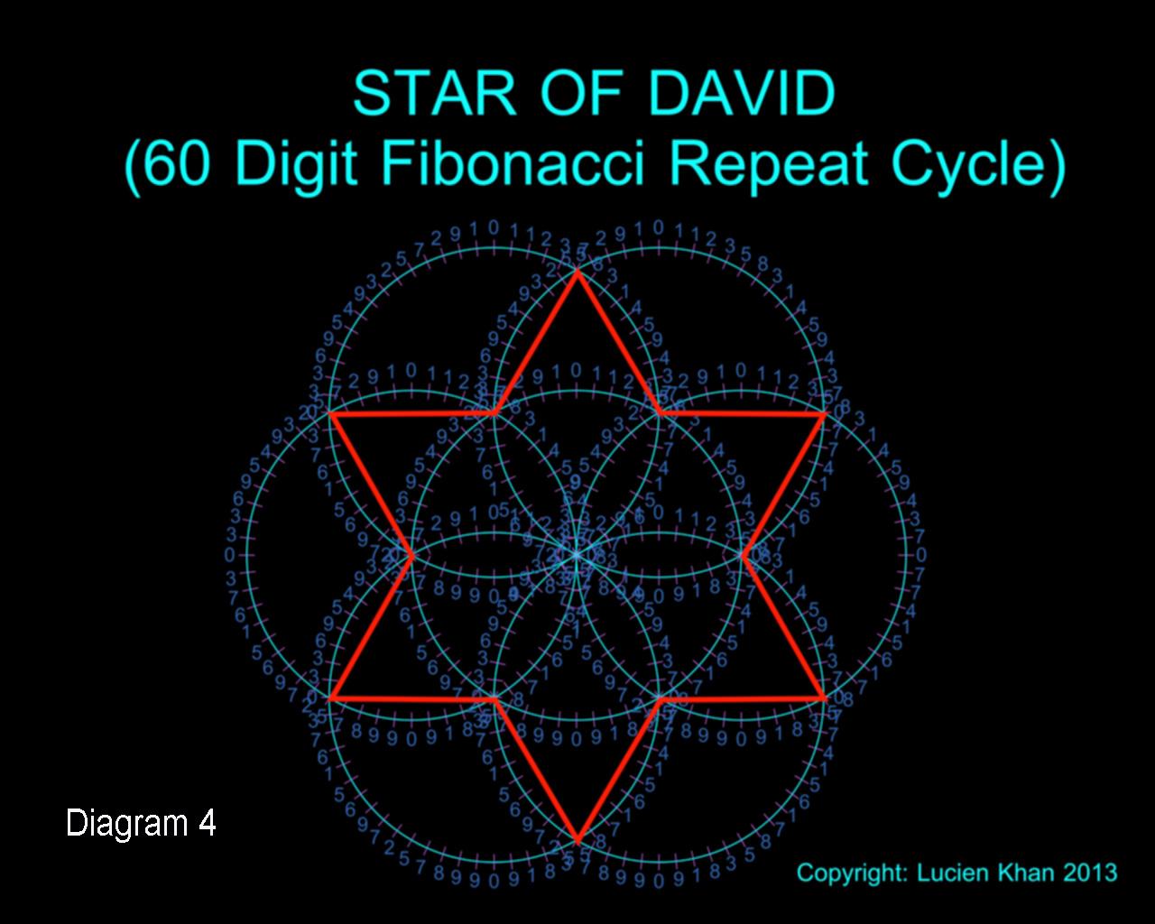 Sacred Geometry Symbols Star of David Symbol or Sacred Geometry
