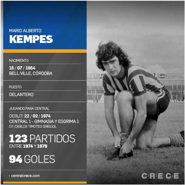 Mario Alberto Kempes en Rosario Central