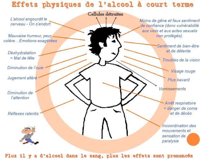 Le traitement avec lhypnose de lalcoolisme selon la méthode dovjenko
