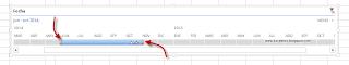 Escala de tiempo en Excel 2013.