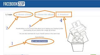 Latest Facebook Tricks 2015 – Best Tips www.codertrick.com